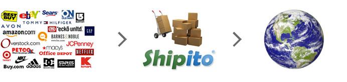 Всего три шага для доставки ваших покупок через Shipito